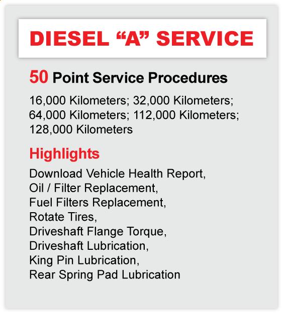 Isuzu Trucks Diesel A Service